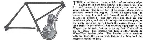 1910 wagner frame
