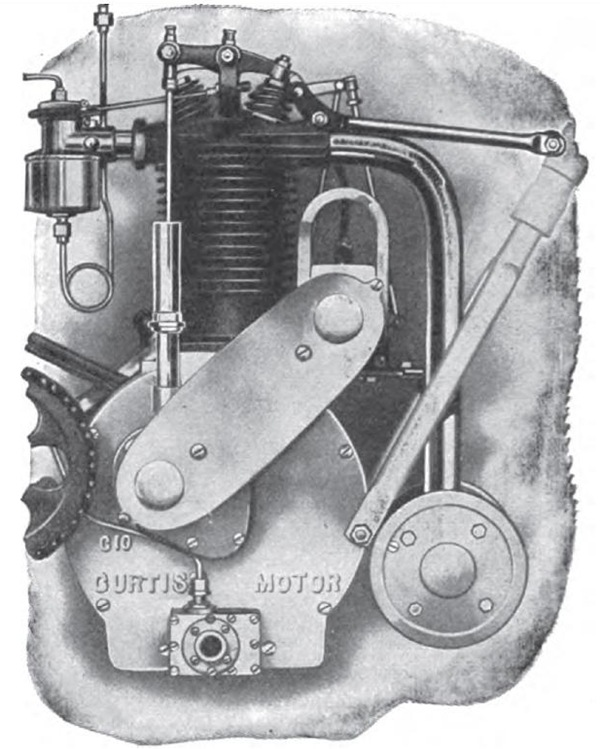 marvel 1910 -1