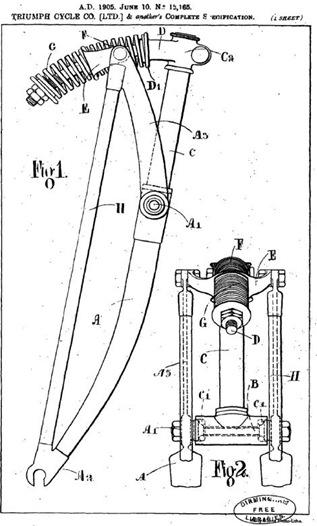 1905 Triumph fork patent