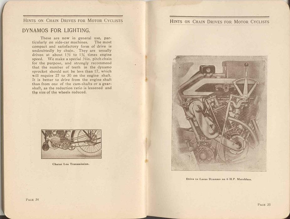 Renold Chain 1917 20