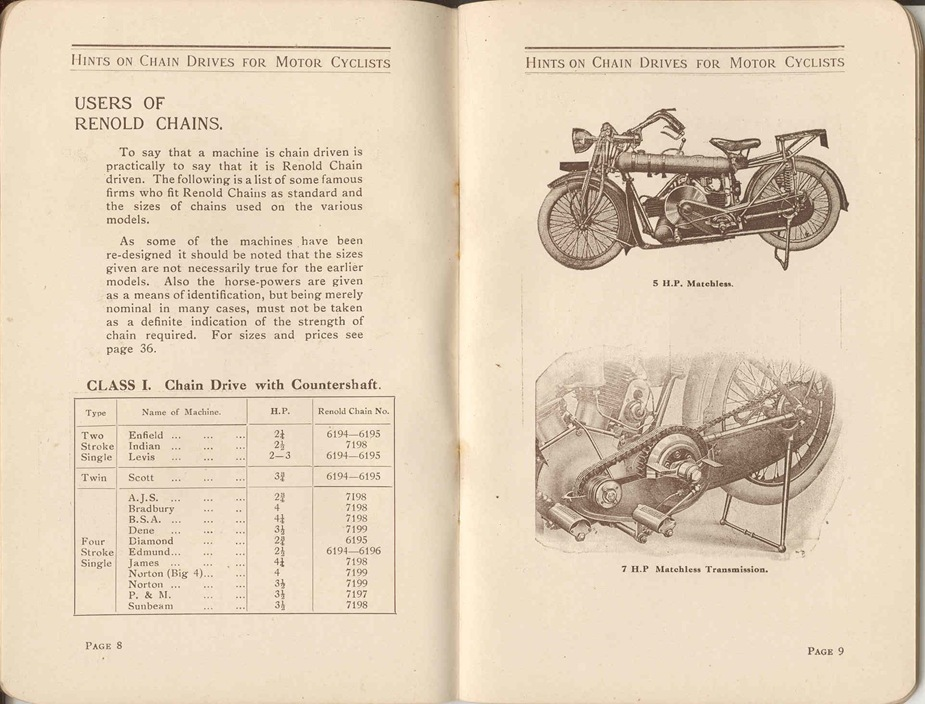 Renold Chain 1917 7