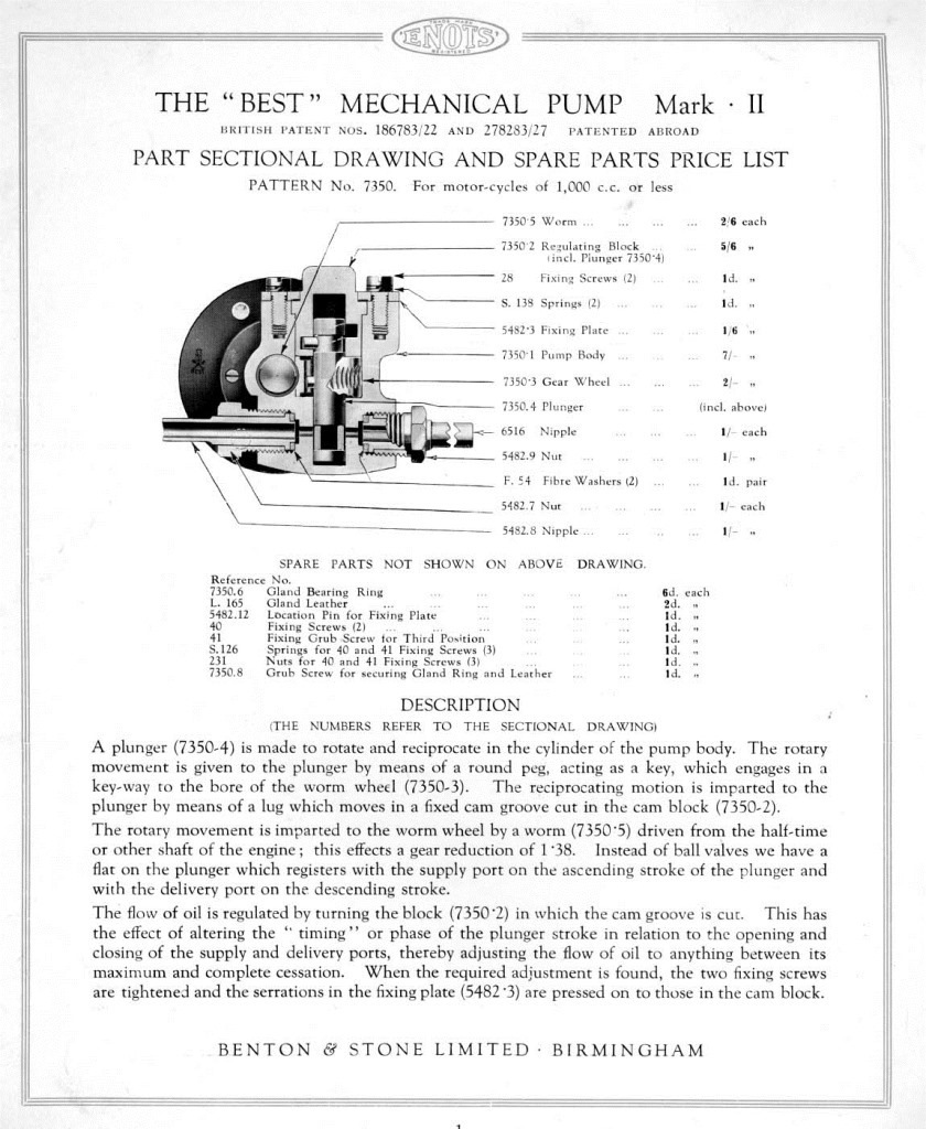 Enots, Motor Fittings Cat.1938.page 1.1